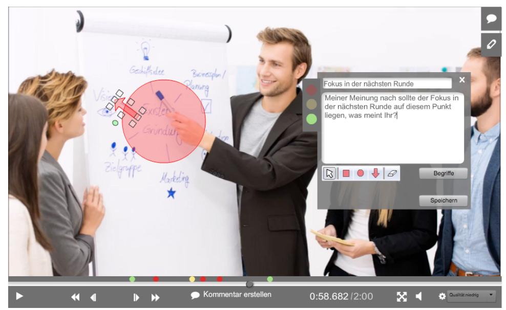 Schriftliche Kommentare und visuelle Hervorhebungen direkt im Video
